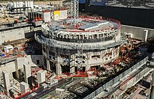 Iter Construction Status In 2018