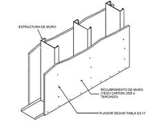 standard sofa sizes in mm repair kajang steel framing - wikipedia, la enciclopedia libre