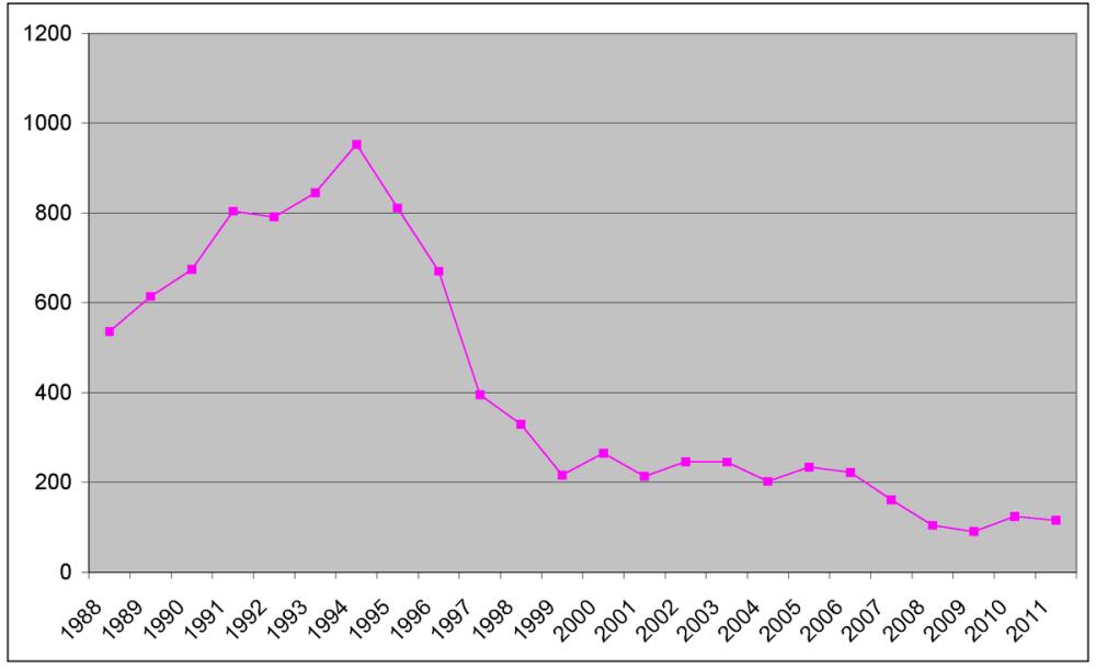 medium resolution of hiv and aid diagram