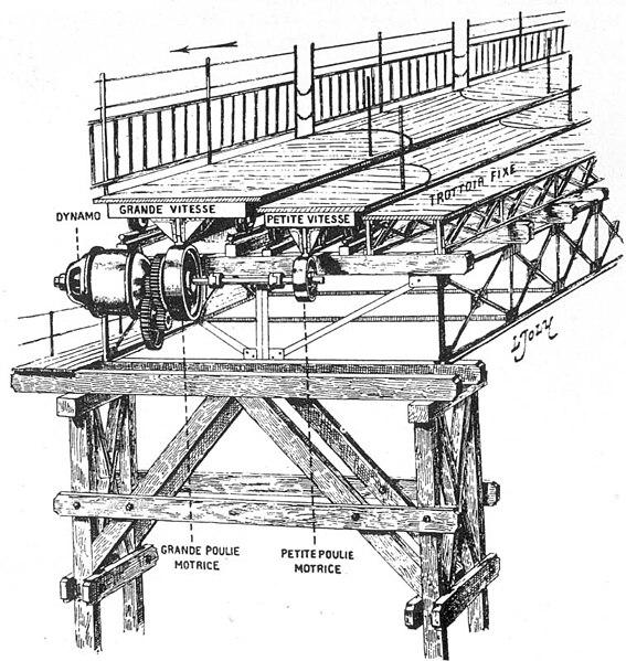 File:Mécanisme du trottoir roulant de l'Exposition universelle de 1900.jpg