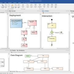 Free Software To Draw Uml Diagrams 3 Phase Outlet Wiring Diagram Enterprise Architect (software) - Wikipedia