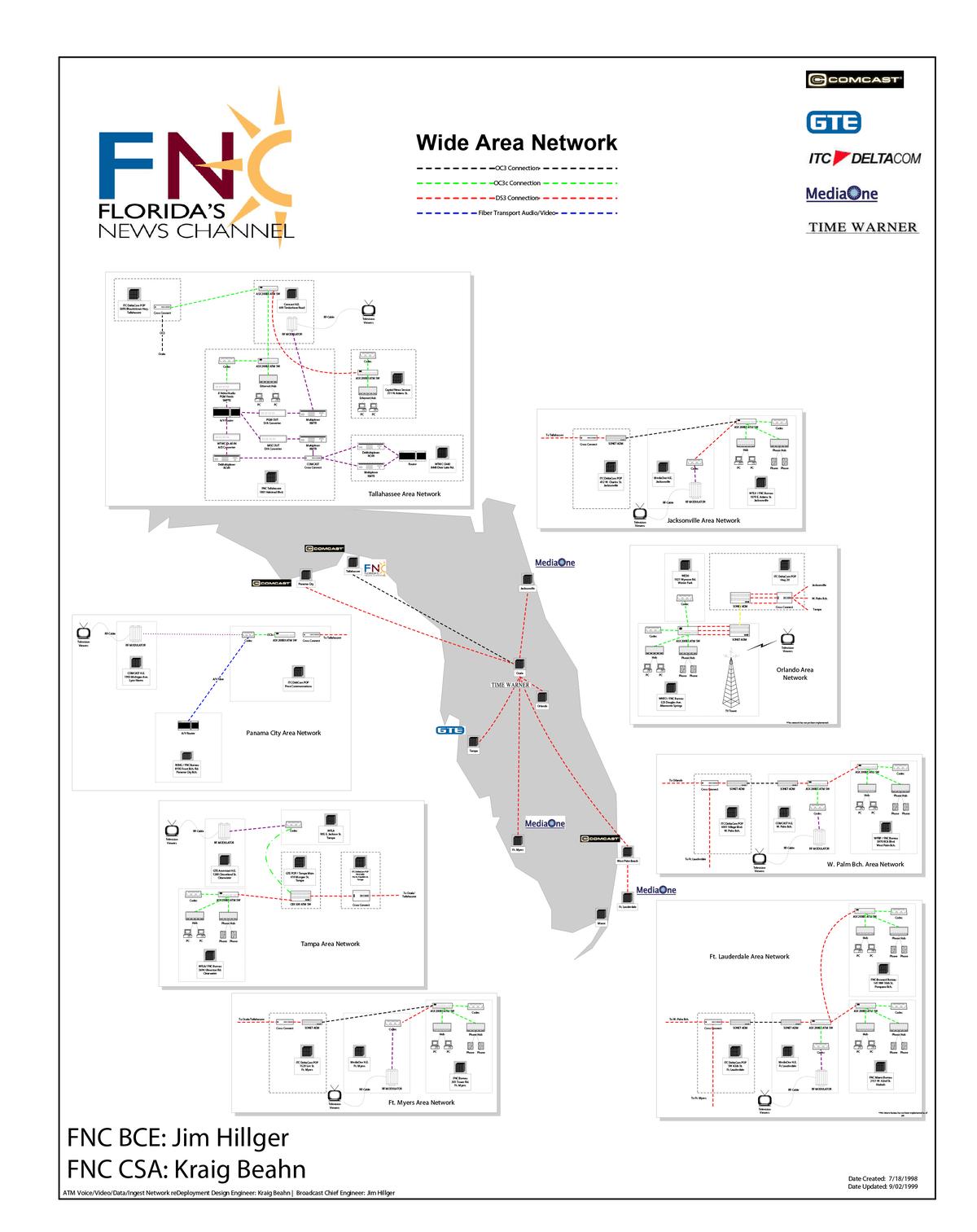 hight resolution of comcast phone installation diagram