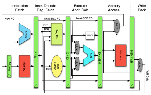 architecture software block diagram wiring for universal ignition switch best to draw computer architectural diagrams hi guys i m wondering if anyone here knows what is the like this which has all template blocks required