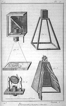 Encyclopdie ou Dictionnaire raisonn des sciences des arts et des mtiers  Wikipdia
