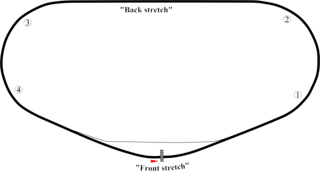 Daytona Track Map, Daytona, Free Engine Image For User