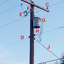 Digital Electric Meter Wiring Diagram Flower Career Utility Pole - Wikipedia
