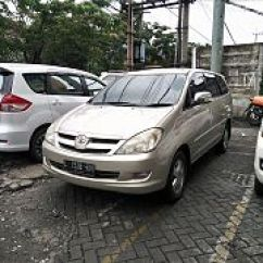 Foto All New Kijang Innova Aksesoris Grand Avanza 2016 Toyota Wikipedia 2007 2 5 G Kun40 Pre Facelift Indonesia With A Front Mesh Grille And Euro Engine