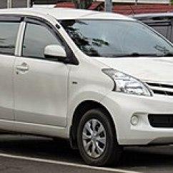 Otodriver Grand New Veloz All Yaris Trd Sportivo Toyota Avanza Wikivisually 2014 1 3 E Wagon F651rm 01 28 2019
