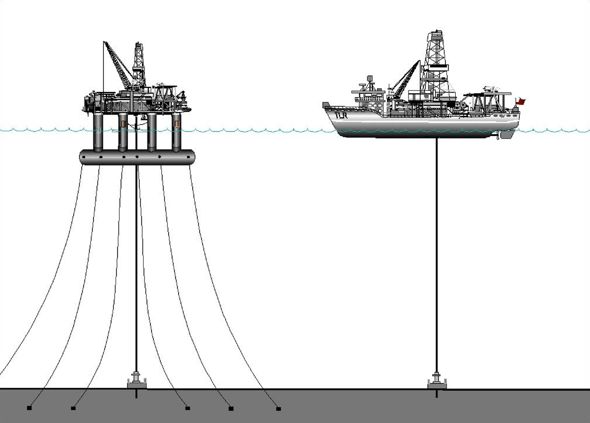 oil rig diagram wiring for two light switches drillship wikipedia