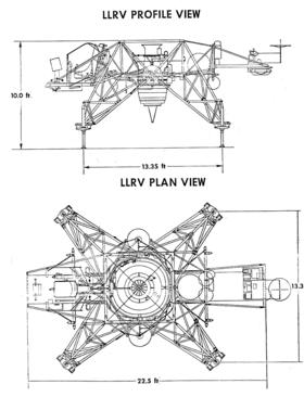 LLRV — Wikipédia