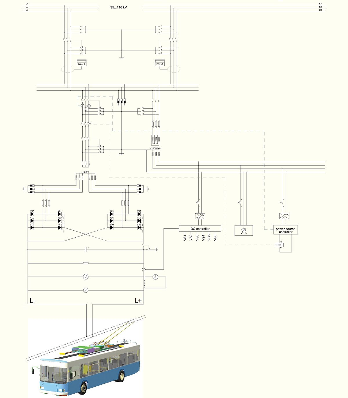 File:Wiring diagram of trolleybus traction substation for