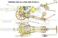Diagram showing British BL 4 inch Mk VII naval...