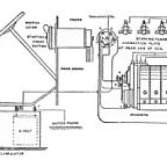 12 Valve Cummins Fuel System Diagram 1984 Chevy C10 Headlight Wiring Ignition Wikipedia Switchable Systems Edit