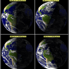 Earth Tilt And Seasons Diagram How To Rig Outriggers Season Wikipedia Illumination Of At Each Change Astronomical