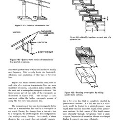 page electronics technician volume 7 antennas and wave propagation navedtra 14092 pdf 69 wikisource the free online library [ 1024 x 1325 Pixel ]