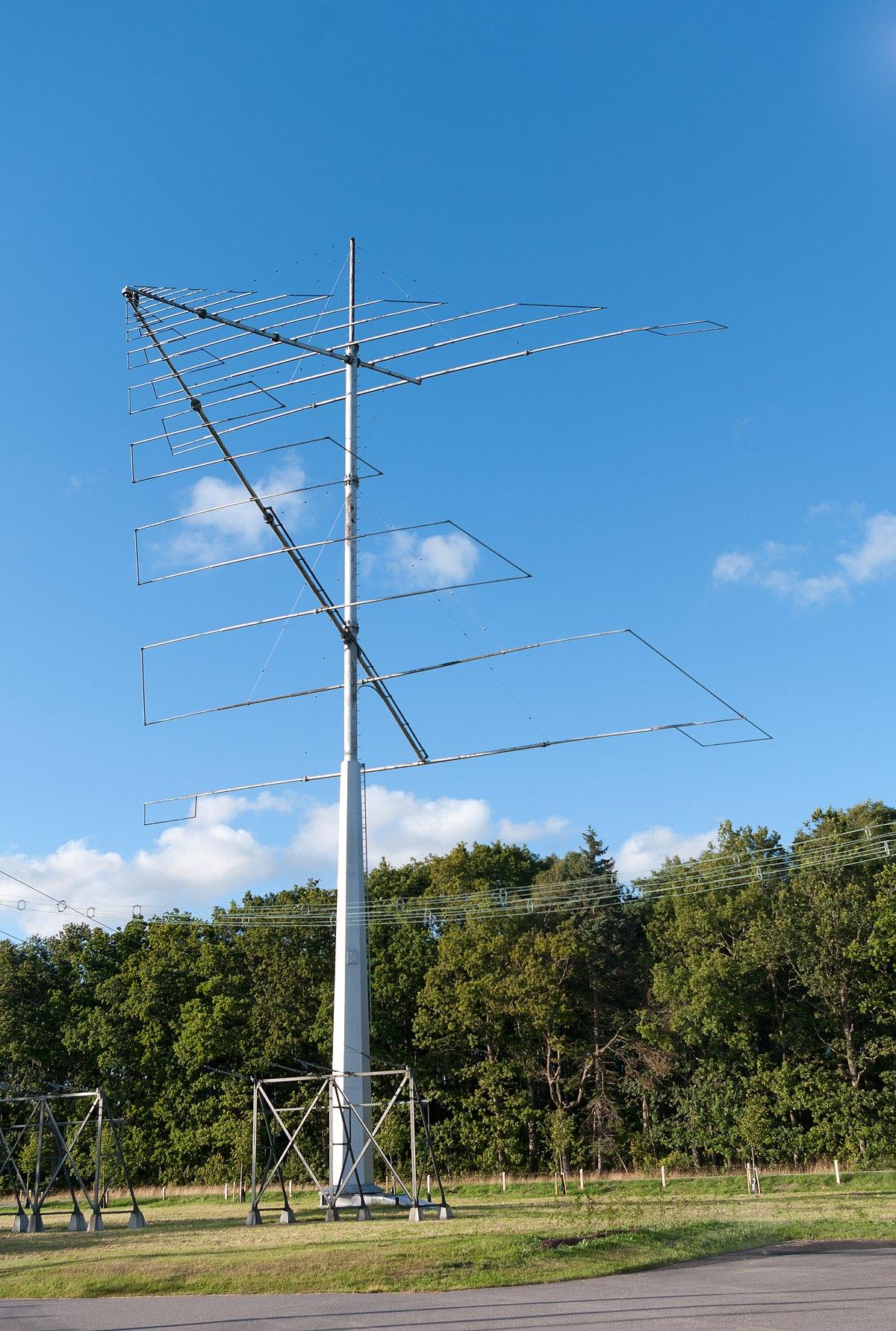 Antena Logarytmiczno Periodyczna Wikipedia Wolna