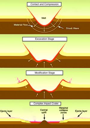 Cleopatra (crater)  Wikipedia