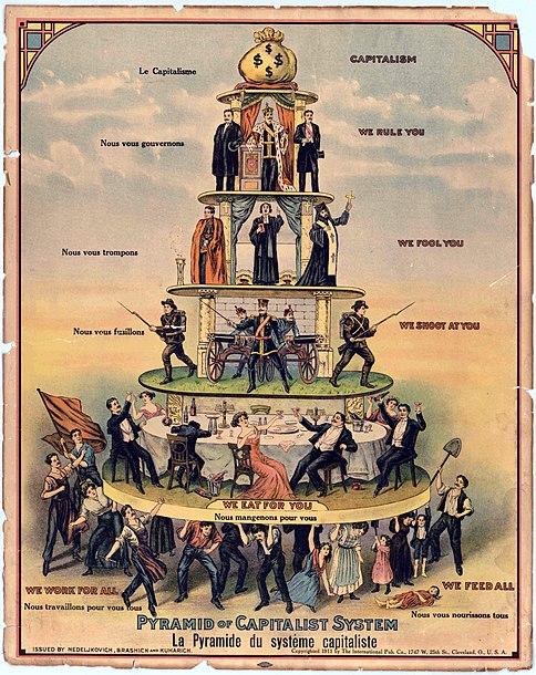 File:Anti-capitalism color.jpg