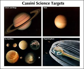 cassini science targets