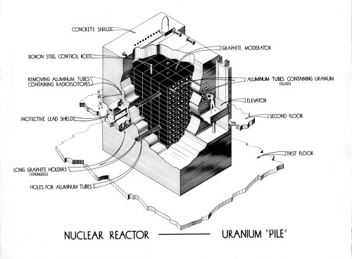 small resolution of graphite moderated reactor