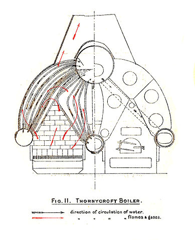File:Thornycroft boiler end section (Stokers Manual 1912