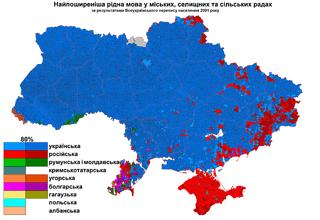 Ukrainas valodas