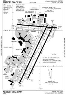 Kartta lentoasemasta