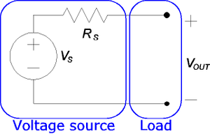 The circuit is represented by an ideal voltage...