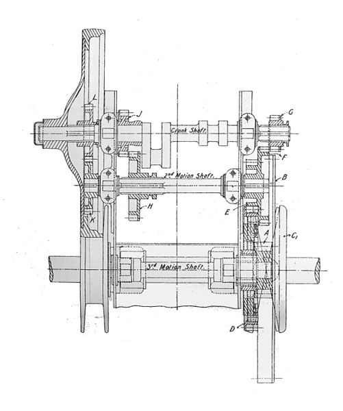 File:Traction engine, section through motion shafts (Army