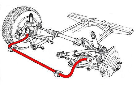 Stabilisator (Automobil)