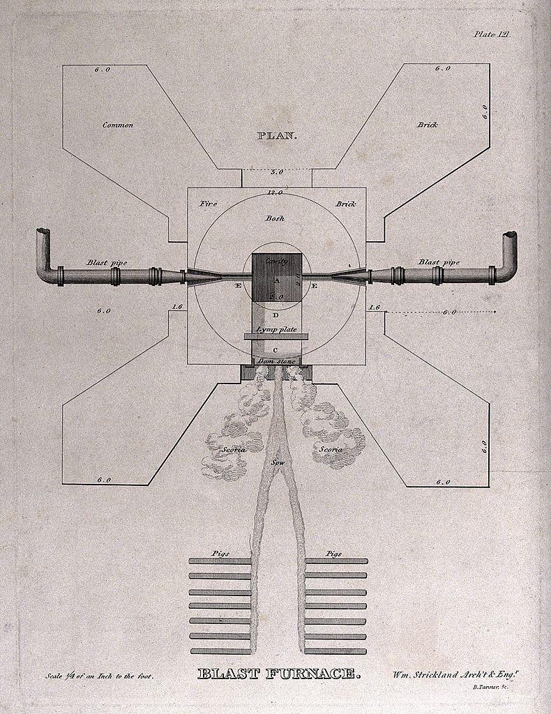 medium resolution of file chemical engineering detailed plan of a blast furnace desig wellcome v0024503 jpg