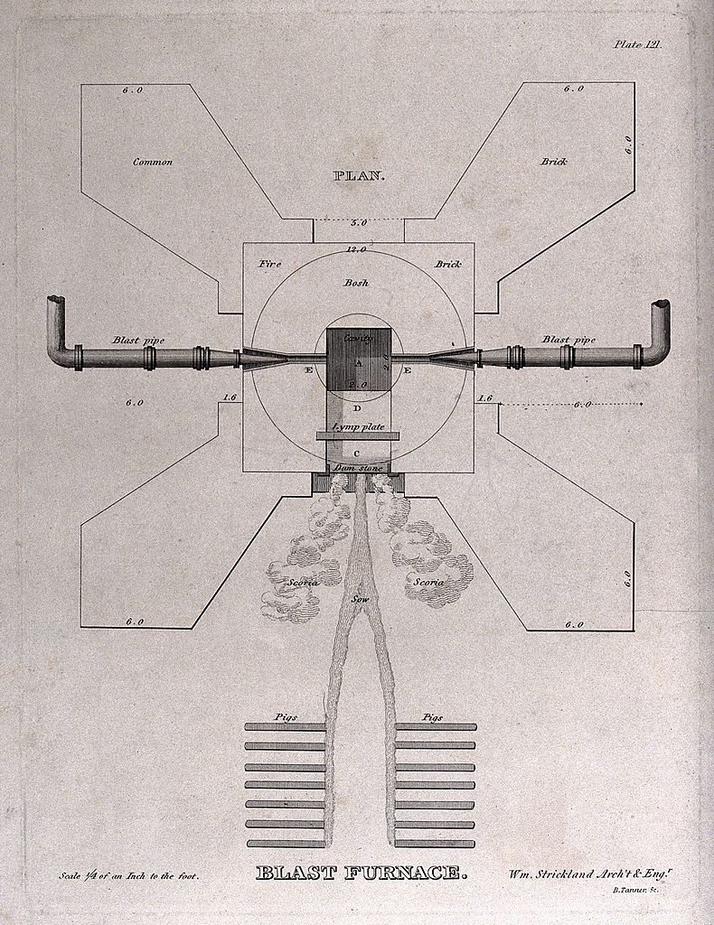 hight resolution of file chemical engineering detailed plan of a blast furnace desig wellcome v0024503 jpg