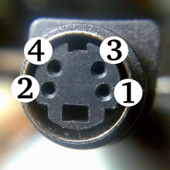 Av Plug Wiring Diagram Vw Golf 1 Ignition S-video - Wikipedia