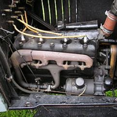 1924 Ford Model T Wiring Diagram Briggs Amp Stratton Engine Wikipedia Fordsidevalve Jpg