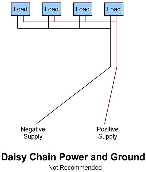 509px 067 DaisyChain Ground daisy chain wiring diagram wiring diagrams greengate lk8 override switch wiring diagram at bayanpartner.co