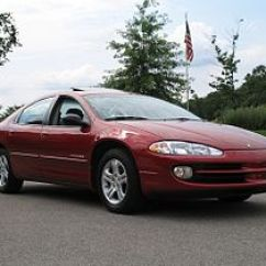2000 Dodge Intrepid Parts Diagram Electron Dot Of Nh3 Wikipedia
