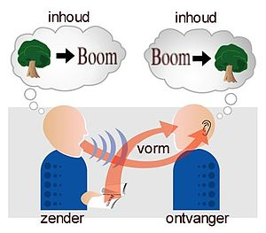 Communication emisor