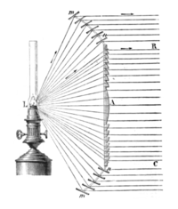 Создание параллельного пучка света линзой Френеля.