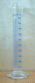 Foto Wikipedia.org