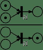 Einfaches Petrinetz