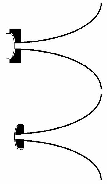 File:Horn loudspeaker, simple compression loading with no