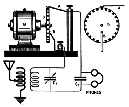 Radio receiver with Poulsen