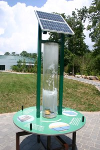 Solar Powered Water Fountains - Bing images