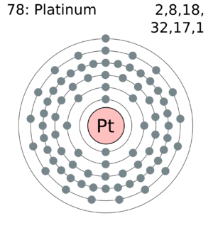 Electron shell 078 platinum