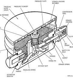 belaru tractor wiring diagram [ 1200 x 1094 Pixel ]