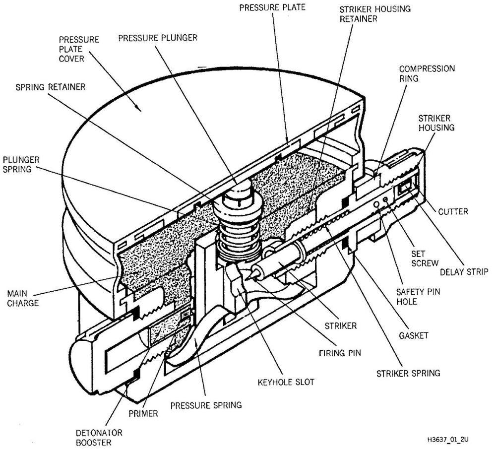 medium resolution of belaru tractor wiring diagram