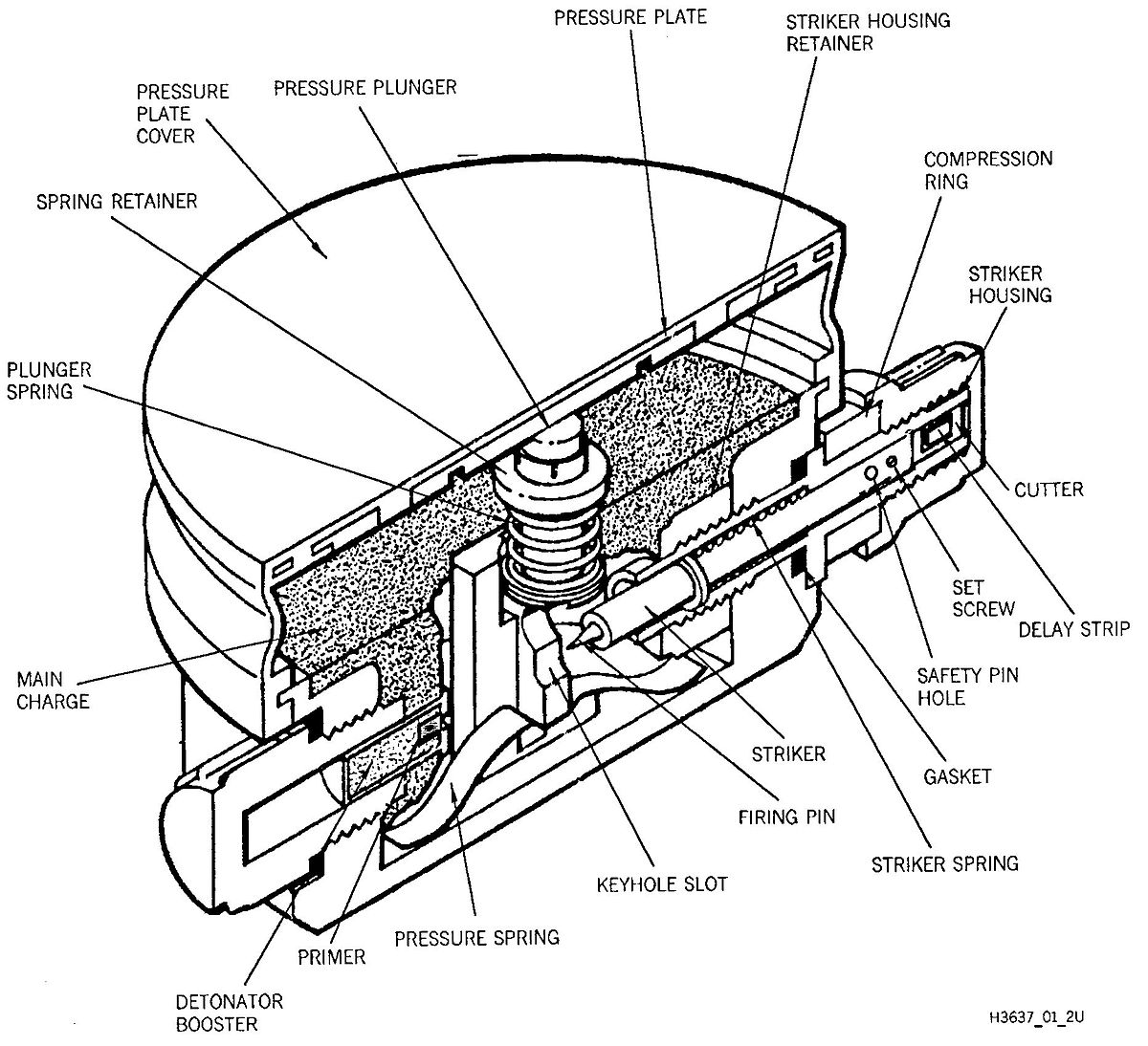 hight resolution of belaru tractor wiring diagram