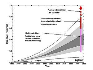 English: se level rise by 2100