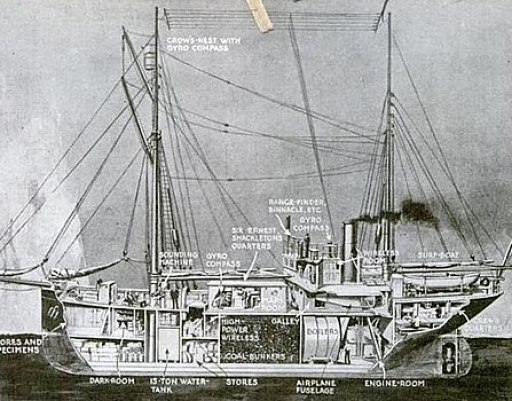 Quest Diagram