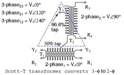 2 phase transformer wiring diagram mechanically held lighting contactor scott t wikipedia standard connection 3 f to